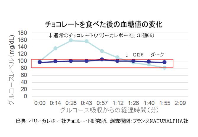 gi%e5%80%a4%e2%91%a1